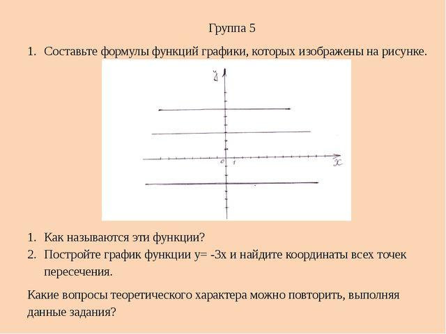 Группа 5 Составьте формулы функций графики, которых изображены на рисунке. Ка...