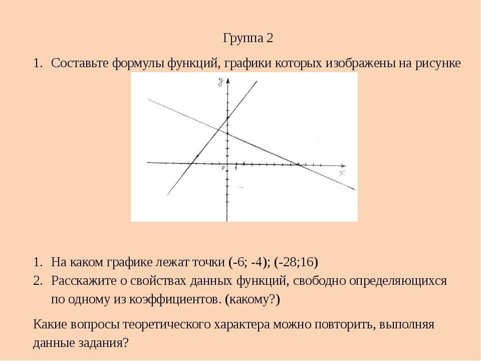 Группа 2 Составьте формулы функций, графики которых изображены на рисунке  Н...