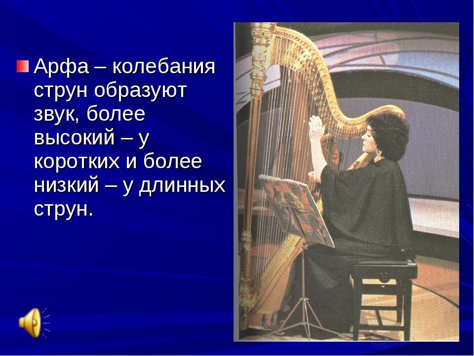 Арфа – колебания струн образуют звук, более высокий – у коротких и более низк...