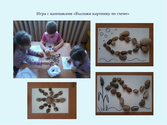 Игра с камешками «Выложи картинку по схеме»
