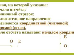 Прямая, на которой указаны: 1) начало отсчёта; 2) единичный отрезок; 3) полож