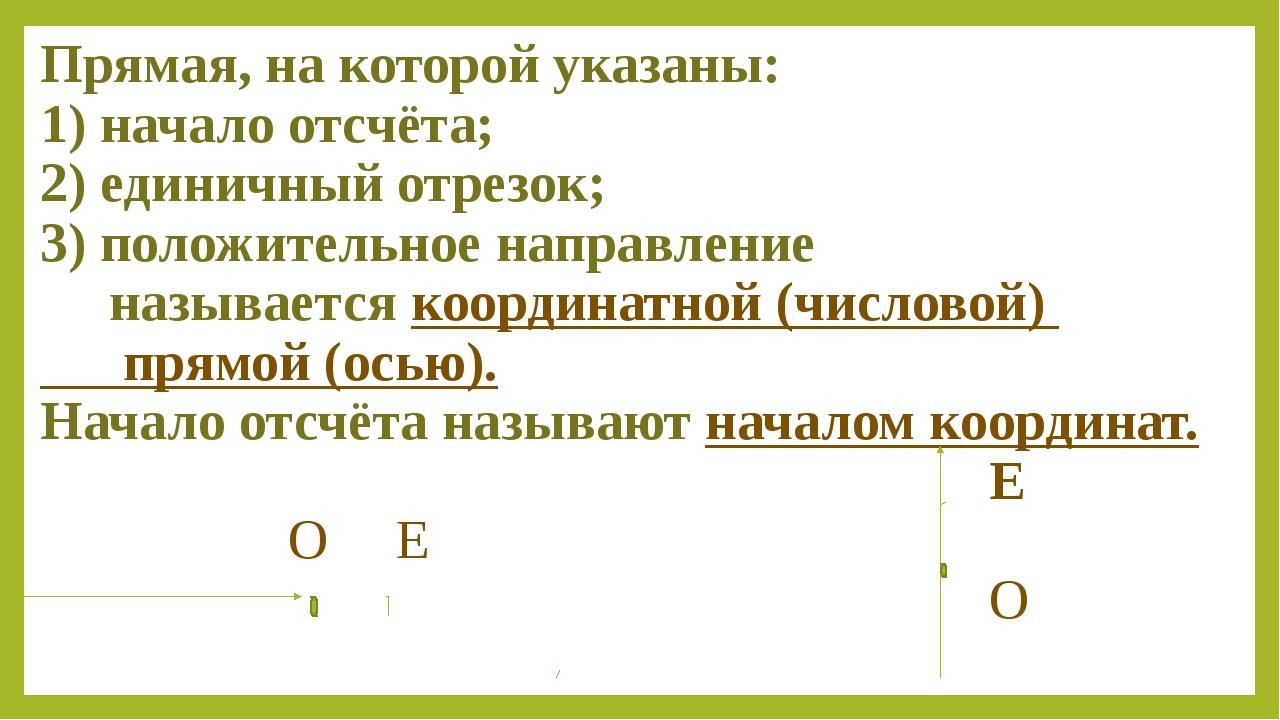 Прямая, на которой указаны: 1) начало отсчёта; 2) единичный отрезок; 3) полож...