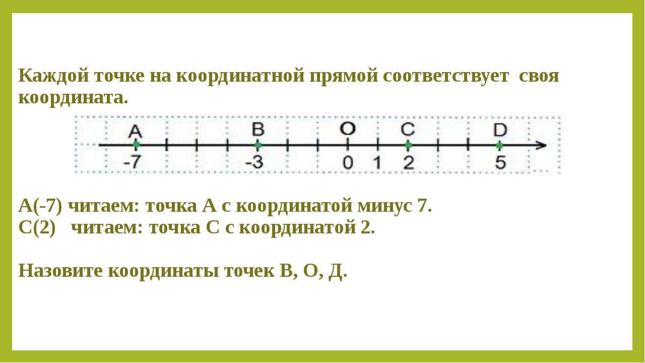 Каждой точке на координатной прямой соответствует своя координата. А(-7) чит...