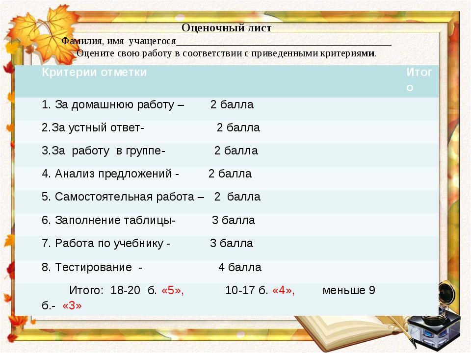 Оценочный лист Фамилия, имя учащегося_______________________________________...