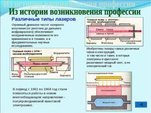 Изобретены лазеры самых различных типов и конструкций, в том числе и такие, в