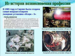 Лазерный усилитель установки «Искра-5» В 1985 году в Сарове была создана сама