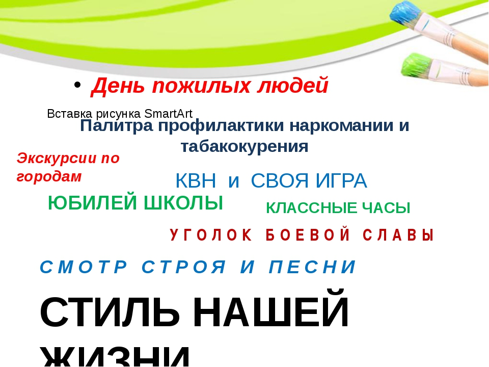 День пожилых людей Палитра профилактики наркомании и табакокурения КВН и СВО...