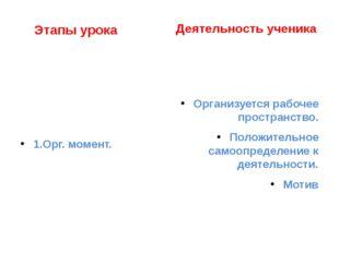 Этапы урока 1.Орг. момент. Деятельность ученика Организуется рабочее простра
