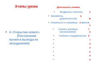 Этапы урока 4. Открытие нового. (Построение проекта выхода из затруднения) Д
