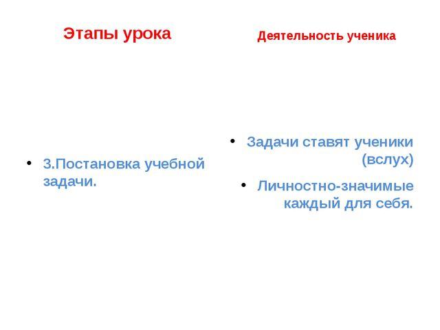 Этапы урока 3.Постановка учебной задачи. Деятельность ученика Задачи ставят...