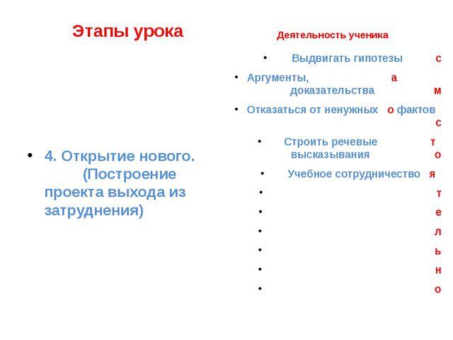 Этапы урока 4. Открытие нового. (Построение проекта выхода из затруднения) Д...