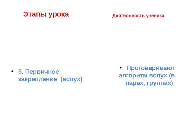 Этапы урока 5. Первичное закрепление (вслух) Деятельность ученика Проговарив...