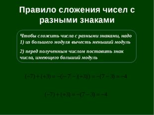 Правило сложения чисел с разными знаками Чтобы сложить числа с разными знакам