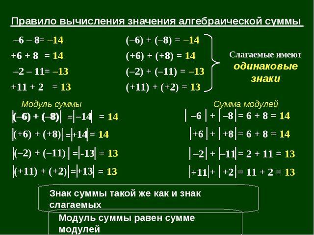 Правило вычисления значения алгебраической суммы = –14 = 14 = –13 (–6) + (–8)...