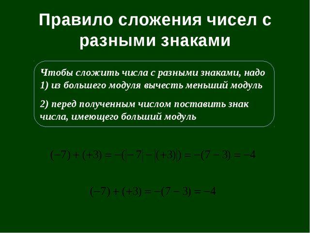 Правило сложения чисел с разными знаками Чтобы сложить числа с разными знакам...