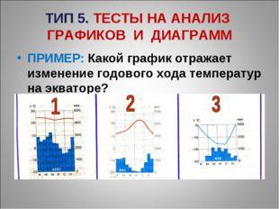 ТИП 5. ТЕСТЫ НА АНАЛИЗ ГРАФИКОВ И ДИАГРАММ ПРИМЕР: Какой график отражает изме