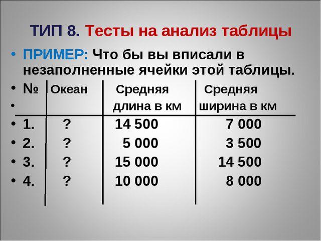 ТИП 8. Тесты на анализ таблицы ПРИМЕР: Что бы вы вписали в незаполненные ячей...