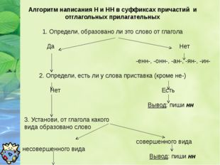 Алгоритм написания Н и НН в суффиксах причастий и отглагольных прилагательных