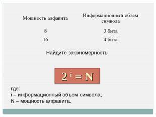 где: i – информационный объем символа; N – мощность алфавита. Найдите законом