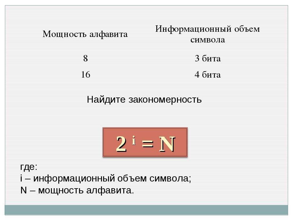 где: i – информационный объем символа; N – мощность алфавита. Найдите законом...