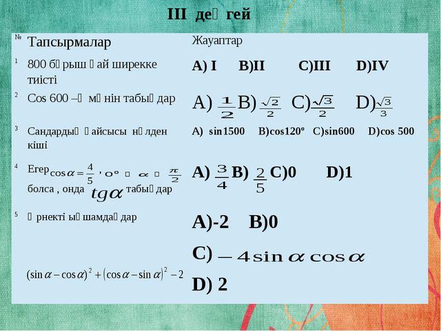 III деңгей № Тапсырмалар Жауаптар 1 800бұрыш қай ширекке тиісті А) IB)IIC)II...