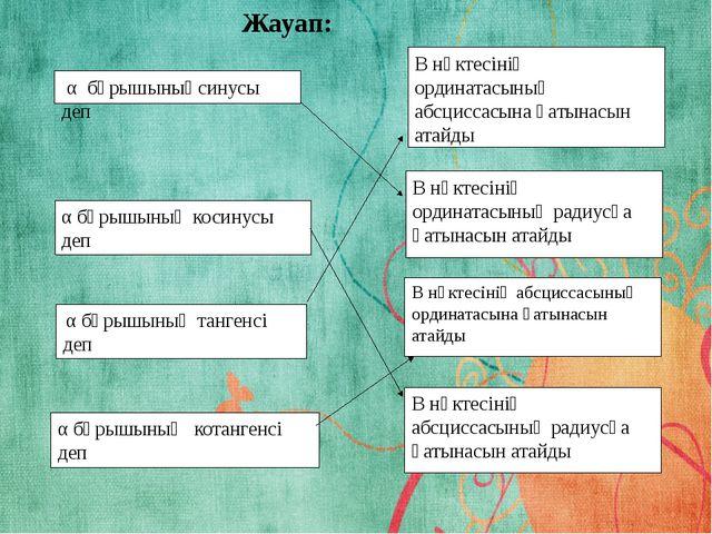 α бұрышыныңсинусы деп α бұрышының косинусы деп α бұрышының тангенсі деп α бұ...