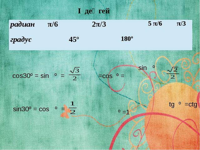 I деңгей cos30º = sin º = sin º =cos º = sin30º = cos º =  tg º =ctg...