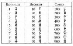 http://shkolazhizni.ru/img/content/i60/60919.jpg
