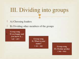 A) Choosing leaders B) Dividing other members of the groups III. Dividing int