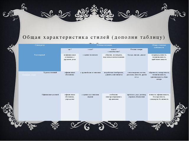 Общая характеристика стилей (дополни таблицу) Стили речи Речевые ситуации Общ...