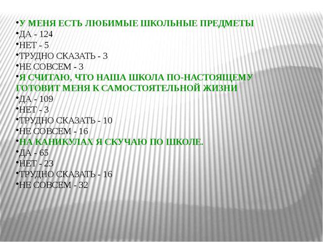 У МЕНЯ ЕСТЬ ЛЮБИМЫЕ ШКОЛЬНЫЕ ПРЕДМЕТЫ ДА - 124 НЕТ - 5 ТРУДНО СКАЗАТЬ - 3 НЕ...