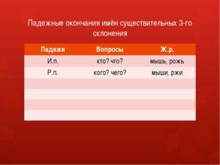Падежные окончания имён существительных 3-го склонения Падежи Вопросы Ж.р. И.