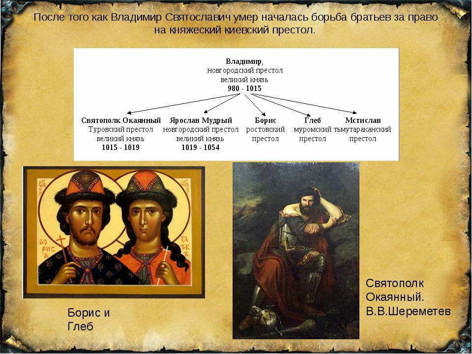 После того как Владимир Святославич умер началась борьба братьев за право на...