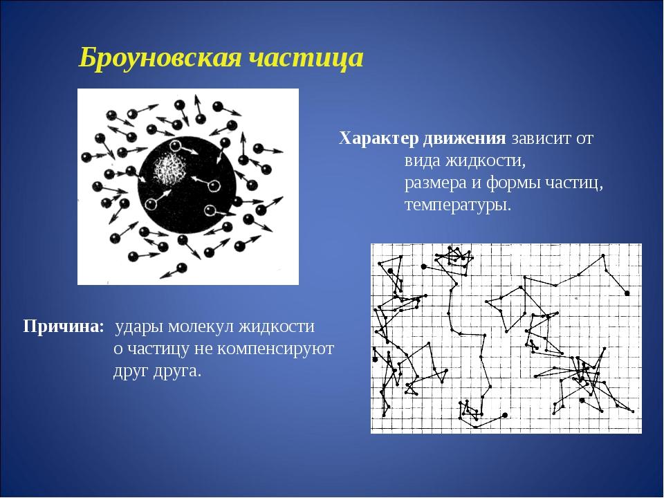 Причина: удары молекул жидкости о частицу не компенсируют друг друга. Характе...