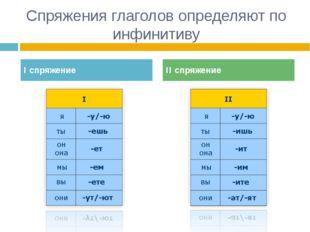 Спряжения глаголов определяют по инфинитиву I спряжение II спряжение