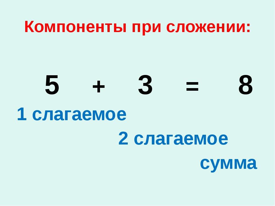 Компоненты при сложении: 5 + 3 = 8 1 слагаемое 2 слагаемое сумма
