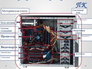 Процессор Центральный процессор—электронный блоклибоинтегральная схема