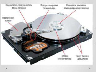 Современные видеоадаптеры имеют собственный вычислительный процессор (видеоп