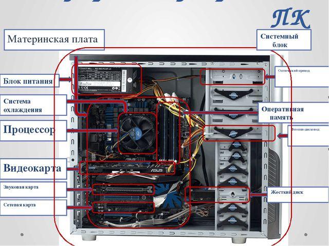 Процессор Центральный процессор—электронный блоклибоинтегральная схема...