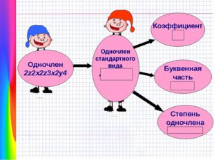 Одночлен стандартного вида 4х3у4z5 Одночлен 2z2х2z3х2у4 Коэффициент 4 Буквен