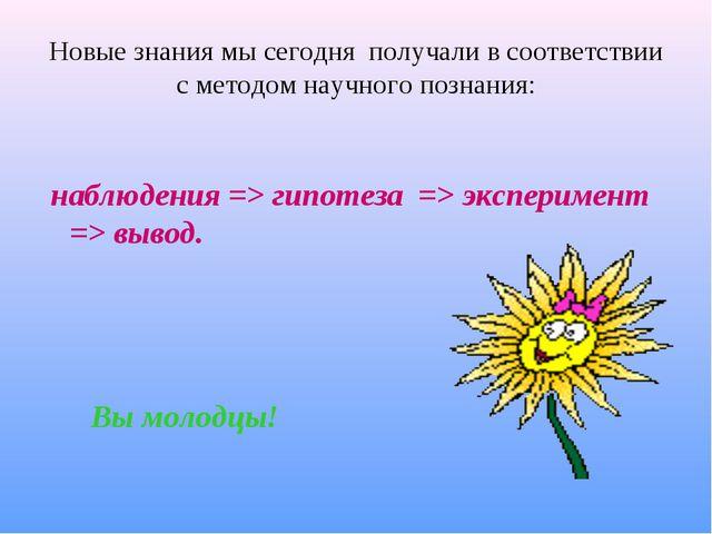 Новые знания мы сегодня получали в соответствии с методом научного познания:...