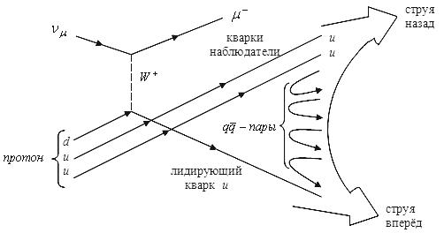 http://nuclphys.sinp.msu.ru/sem2/images/fsem07_05.gif