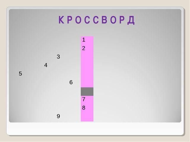 К Р О С С В О Р Д 1 2 3 4 5 6  7...