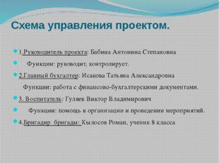 Схема управления проектом. 1.Руководитель проекта: Бабина Антонина Степановна