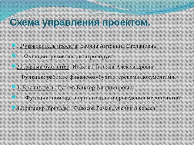 Схема управления проектом. 1.Руководитель проекта: Бабина Антонина Степановна...