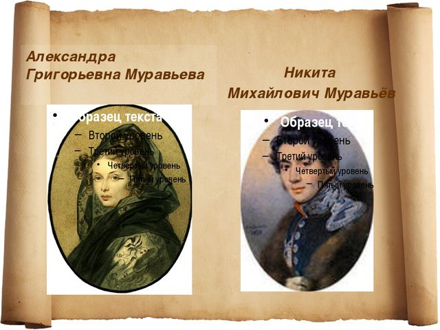 Александра Григорьевна Муравьева Никита Михайлович Муравьёв