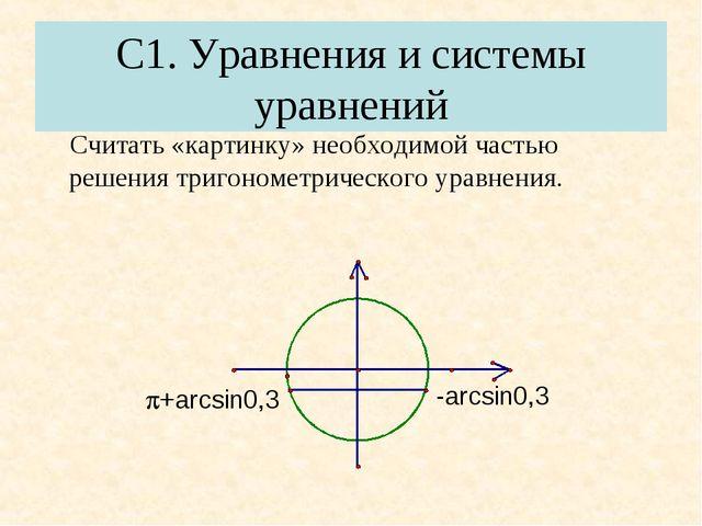 С1. Уравнения и системы уравнений Считать «картинку» необходимой частью решен...