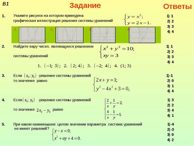 В1Задание Ответы 1.Укажите рисунок на котором приведена графическая иллюст...