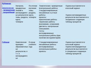 Рубежная: -тематическая; - четвертная; - полугодовая Контрольпредметных знан