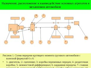 Назначение, расположение и взаимодействие основных агрегатов и механизмов авт